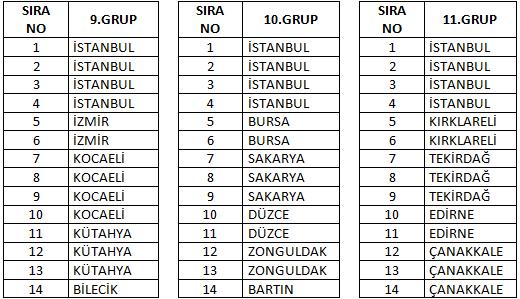 BAL 2018 – 2019 Sezonu grupları belli oldu